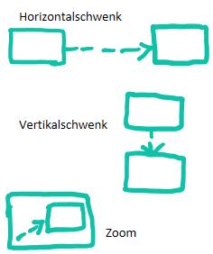 kameratechnikenReber