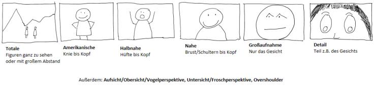 perspektivenReber