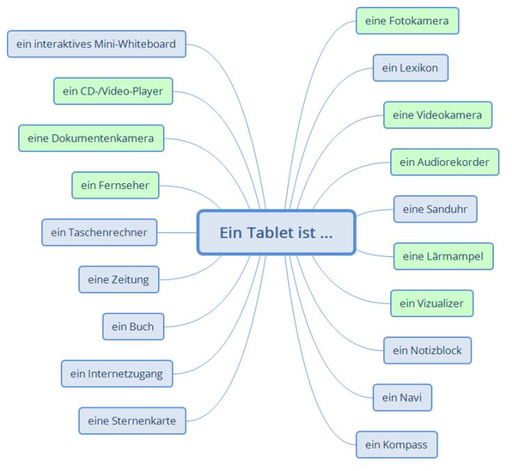 tabletUniversalgeraet
